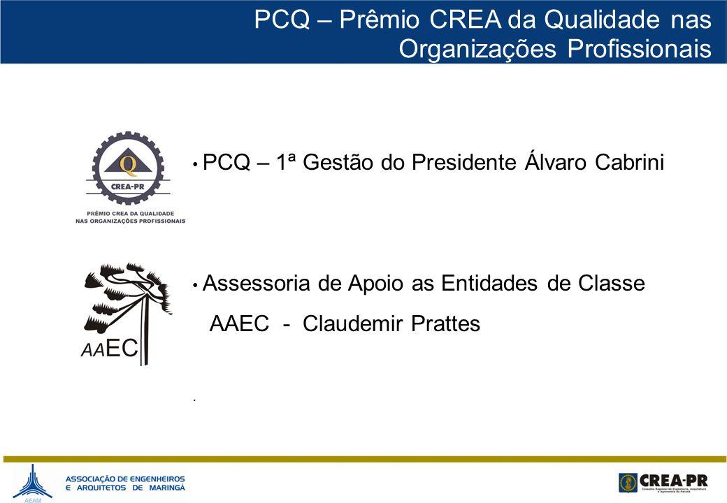 PCQ – 1ª Gestão do Presidente Álvaro Cabrini Assessoria de Apoio as Entidades de Classe AAEC - Claudemir Prattes. PCQ – Prêmio CREA da Qualidade nas O
