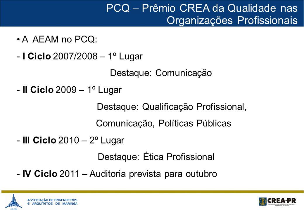 A AEAM no PCQ: - I Ciclo 2007/2008 – 1º Lugar Destaque: Comunicação - II Ciclo 2009 – 1º Lugar Destaque: Qualificação Profissional, Comunicação, Polít