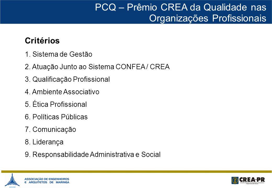 Critérios 1. Sistema de Gestão 2. Atuação Junto ao Sistema CONFEA / CREA 3. Qualificação Profissional 4. Ambiente Associativo 5. Ética Profissional 6.