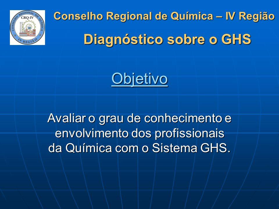 Conselho Regional de Química – IV Região Diagnóstico sobre o GHS Metodologia Pesquisa direcionada aos profissionais da Química registrados no CRQ-IV Região