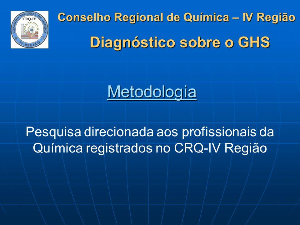 Conselho Regional de Química – IV Região Diagnóstico sobre o GHS Critérios da Pesquisa Período: abril e maio de 2005 Público: Responsáveis Técnicos por indústrias do setor químico e petroquímico Envio: para 2300 profissionais