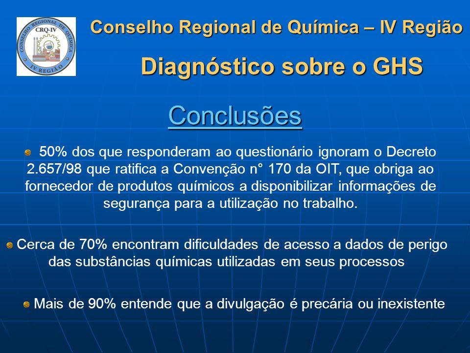 Conselho Regional de Química – IV Região Diagnóstico sobre o GHS Lígia Maria Sendas Rocha Tel.: (11) 3061-6074 E-mail: ligia.rocha@crq4.org.brligia.rocha@crq4.org.br Site: www.crq4.org.br FIM