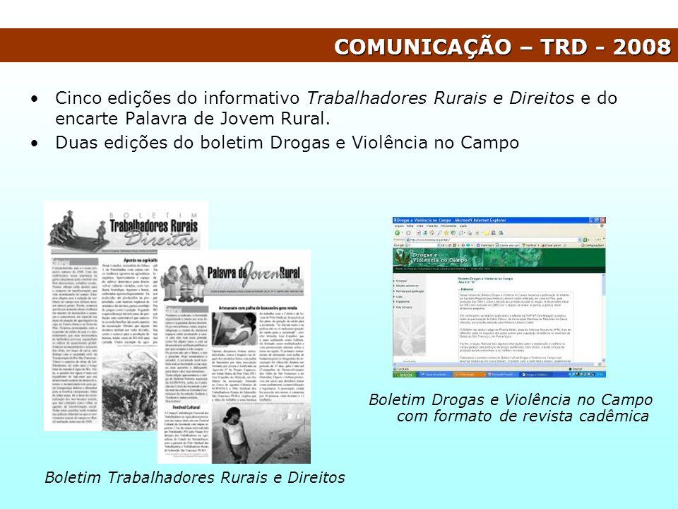 Cinco edições do informativo Trabalhadores Rurais e Direitos e do encarte Palavra de Jovem Rural. Duas edições do boletim Drogas e Violência no Campo