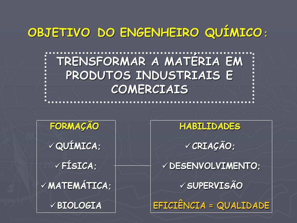 OBJETIVO DO ENGENHEIRO QUÍMICO : TRENSFORMAR A MATÉRIA EM PRODUTOS INDUSTRIAIS E COMERCIAIS FORMAÇÃO QUÍMICA; QUÍMICA; FÍSICA; FÍSICA; MATEMÁTICA; MAT
