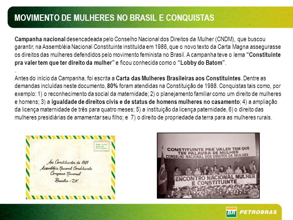 MOVIMENTO DE MULHERES NO BRASIL E CONQUISTAS Campanha nacional desencadeada pelo Conselho Nacional dos Direitos da Mulher (CNDM), que buscou garantir, na Assembléia Nacional Constituinte instituída em 1986, que o novo texto da Carta Magna assegurasse os direitos das mulheres defendidos pelo movimento feminista no Brasil.