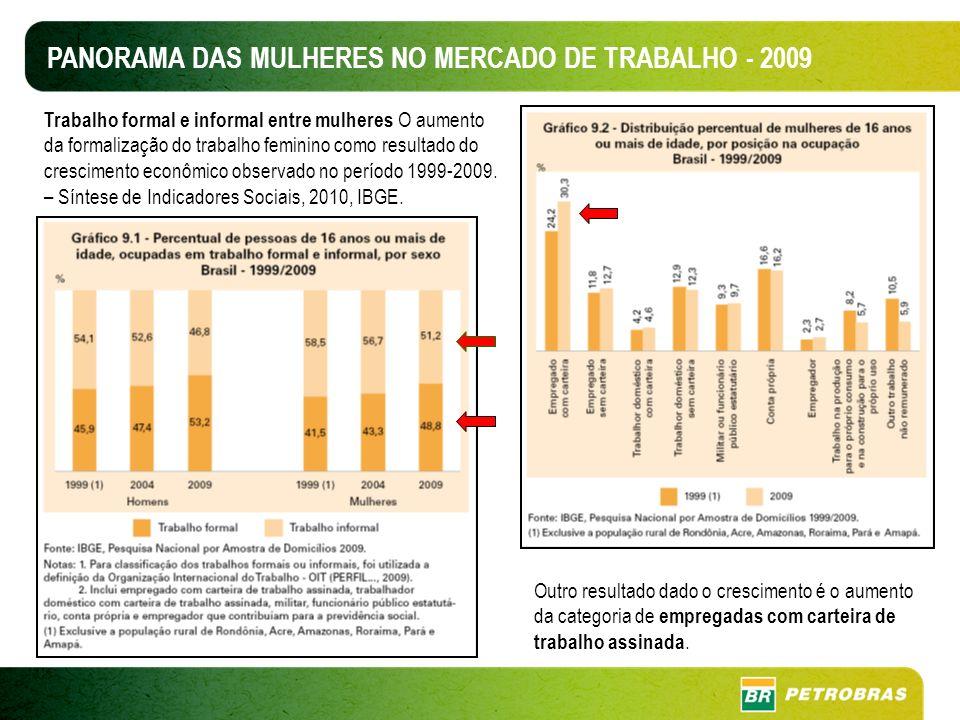 PANORAMA DAS MULHERES NO MERCADO DE TRABALHO - 2009 Trabalho formal e informal entre mulheres O aumento da formalização do trabalho feminino como resultado do crescimento econômico observado no período 1999-2009.