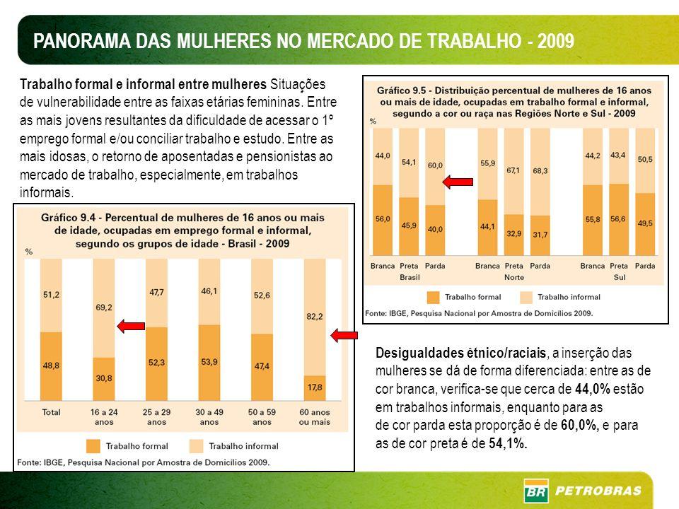 PANORAMA DAS MULHERES NO MERCADO DE TRABALHO - 2009 Trabalho formal e informal entre mulheres Situações de vulnerabilidade entre as faixas etárias femininas.
