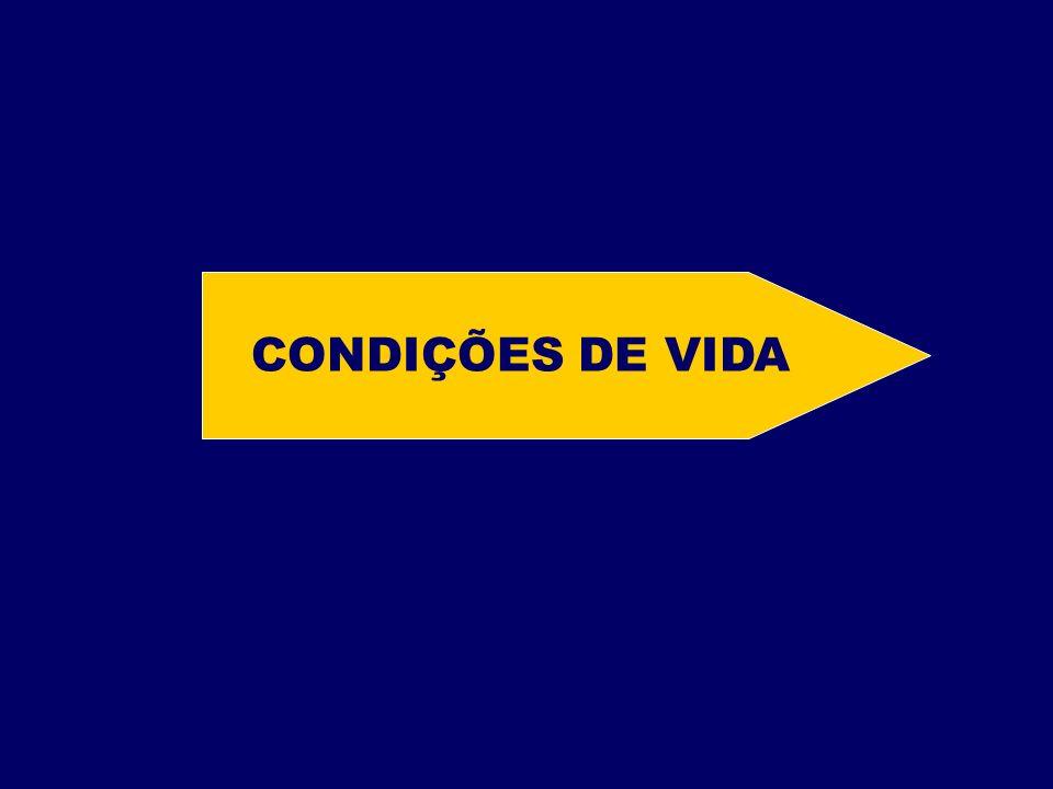 CONDIÇÕES DE VIDA