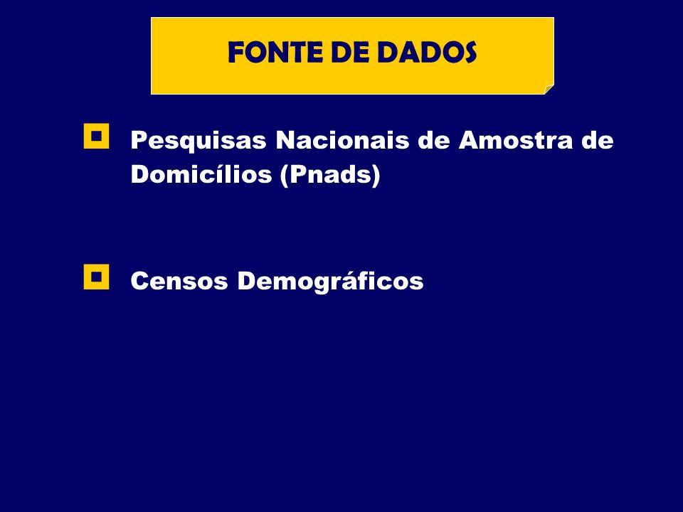Pesquisas Nacionais de Amostra de Domicílios (Pnads) Censos Demográficos FONTE DE DADOS
