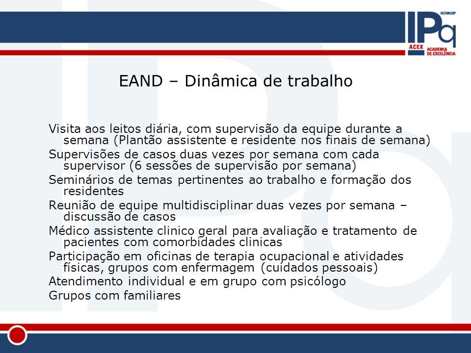 EAND – Dinâmica de trabalho Visita aos leitos diária, com supervisão da equipe durante a semana (Plantão assistente e residente nos finais de semana)