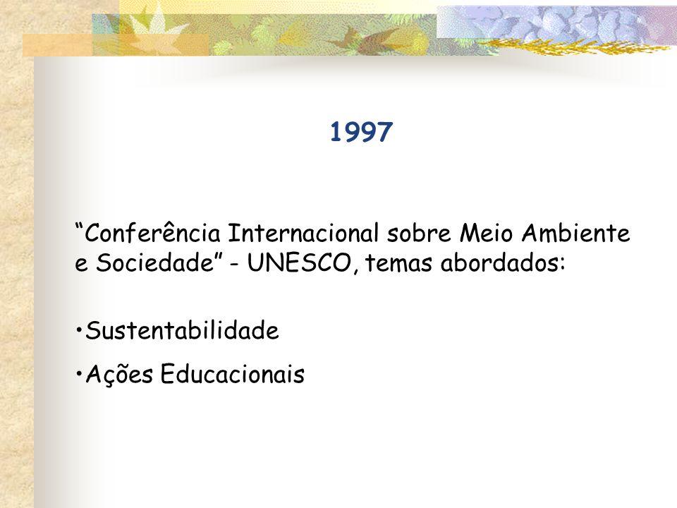 1997 Conferência Internacional sobre Meio Ambiente e Sociedade - UNESCO, temas abordados: Sustentabilidade Ações Educacionais