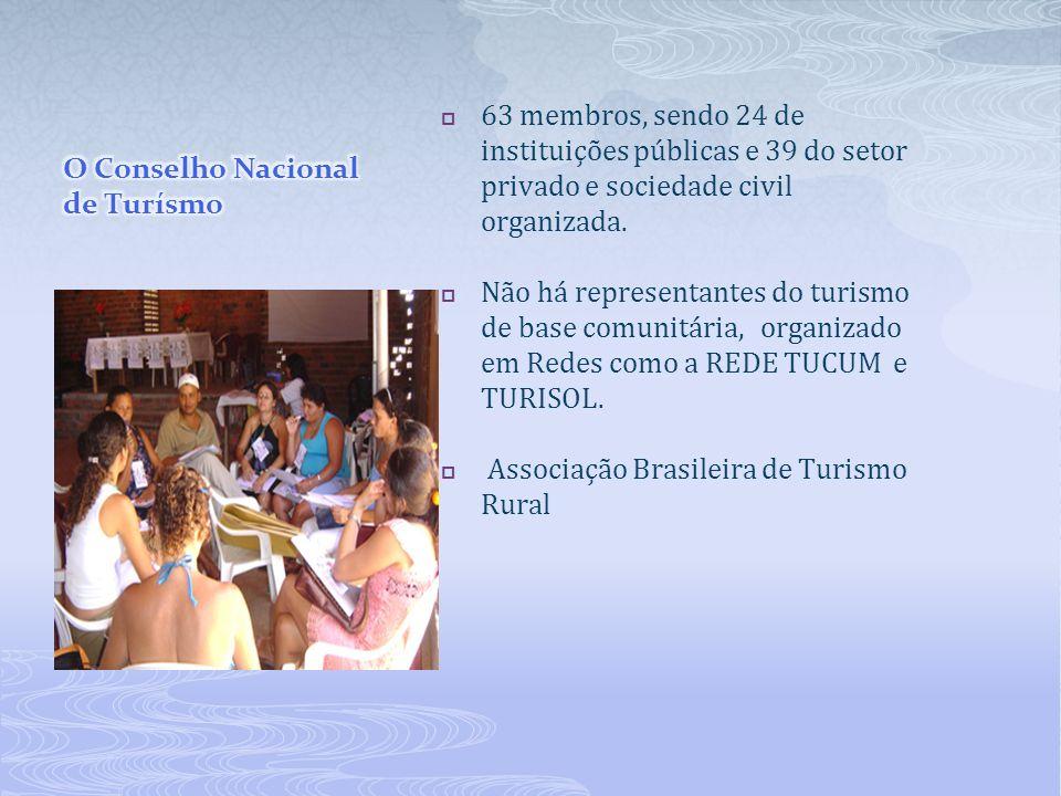 63 membros, sendo 24 de instituições públicas e 39 do setor privado e sociedade civil organizada. Não há representantes do turismo de base comunitária