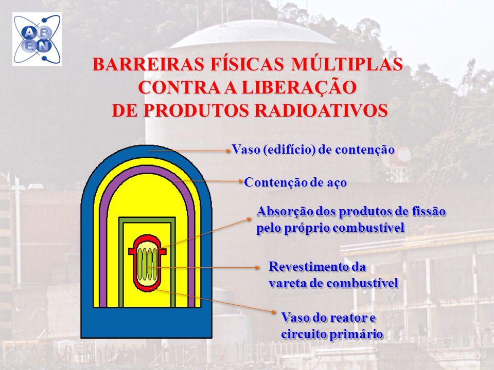 24 POLÍTICA DE REJEITOS/SITUAÇÃO ATUAL (I) APÓS 12 ANOS DE TRAMITAÇÃO, APROVAÇÃO DA LEI N.º 10.308, EM 20.11.01, QUE REGULAMENTA O DESTINO FINAL DOS REJEITOS RADIOATIVOS NO BRASIL DISPÕE SOBRE: TIPOS DE DEPÓSITO (BAIXA E MÉDIA ATIVIDADE) SELEÇÃO DE LOCAIS CONSTRUÇÃO, LICENCIAMENTO, OPERAÇÃO E ADMINISTRAÇÃO DAS INSTALAÇÕES REMOÇÃO E FISCALIZAÇÃO DOS REJEITOS CUSTOS E INDENIZAÇÕES RESPONSABILIDADE CIVIL E GARANTIAS