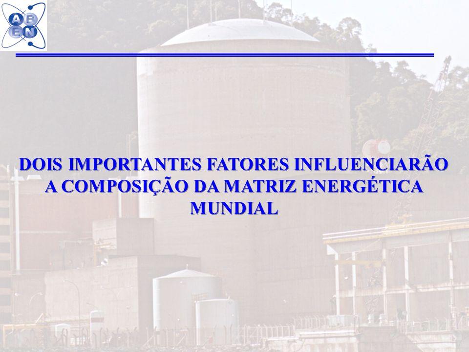 32 DOIS IMPORTANTES FATORES INFLUENCIARÃO A COMPOSIÇÃO DA MATRIZ ENERGÉTICA MUNDIAL