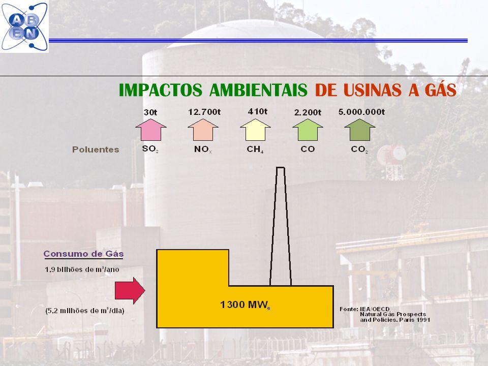 36 IMPACTOS AMBIENTAIS DE USINAS A GÁS