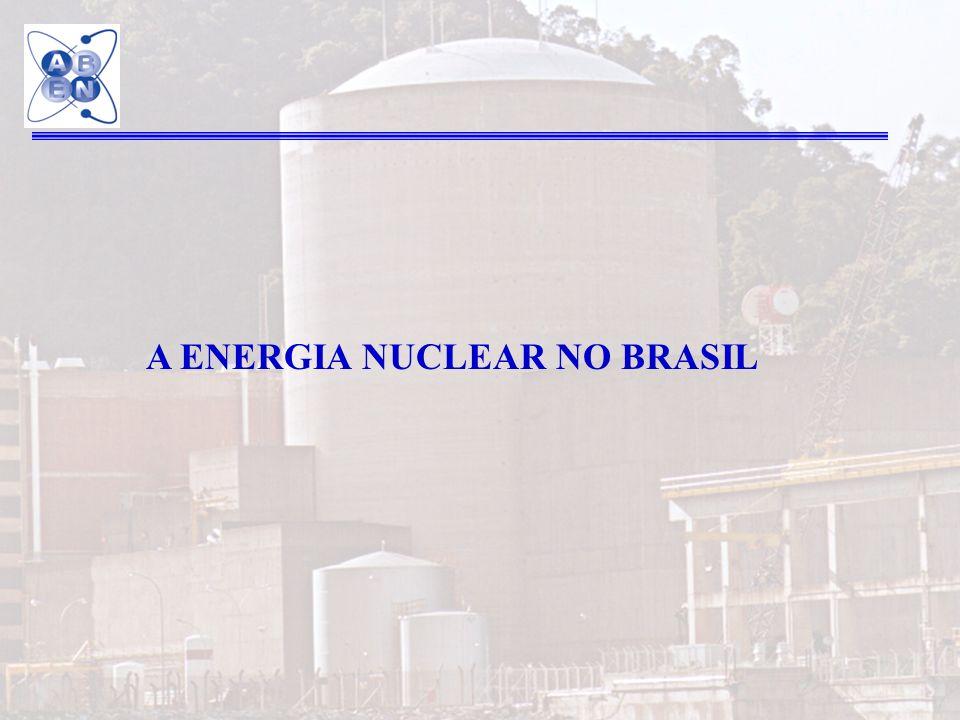 6 Usinas Angra 1 e 2 EMPRESAS BRASILEIRAS DE ENGENHARIA DE ENGENHARIA Engenharia INB Fornecimento de CombustívelCNEN Licenciamento Coordenação do Programa Elétrico / Financiamento ELETROBRÁS ELETRONUCLEAR INDÚSTRIA BRASILEIRA Equipamento Eletromecânico NUCLEP Equipamentos Pesados ESTRUTURA DO SETOR NUCLEOELÉTRICO NO BRASIL
