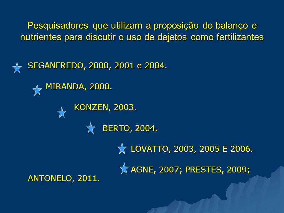 Pesquisadores que utilizam a proposição do balanço e nutrientes para discutir o uso de dejetos como fertilizantes SEGANFREDO, 2000, 2001 e 2004. MIRAN