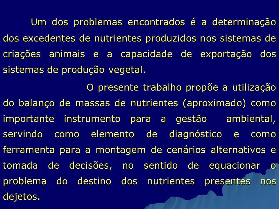 Um dos problemas encontrados é a determinação dos excedentes de nutrientes produzidos nos sistemas de criações animais e a capacidade de exportação do