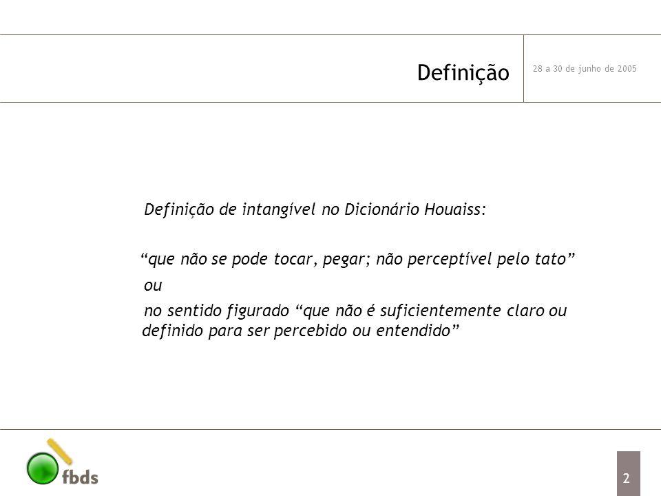 28 a 30 de junho de 2005 2 Definição Definição de intangível no Dicionário Houaiss: que não se pode tocar, pegar; não perceptível pelo tato ou no sentido figurado que não é suficientemente claro ou definido para ser percebido ou entendido