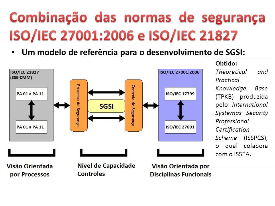 Um modelo de referência para o desenvolvimento de SGSI: Obtido: Theoretical and Practical Knowledge Base (TPKB) produzida pelo International Systemas
