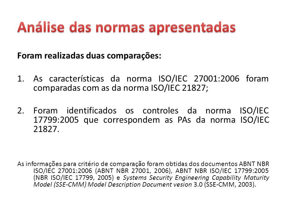 Foram realizadas duas comparações: 1.As características da norma ISO/IEC 27001:2006 foram comparadas com as da norma ISO/IEC 21827; 2.Foram identifica