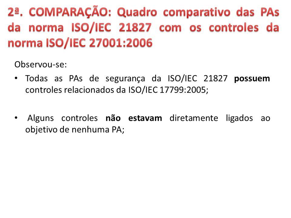 Observou-se: Todas as PAs de segurança da ISO/IEC 21827 possuem controles relacionados da ISO/IEC 17799:2005; Alguns controles não estavam diretamente