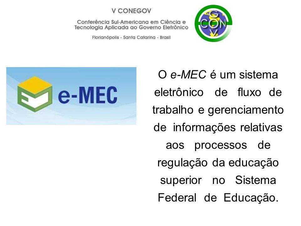 O e-MEC é um sistema eletrônico de fluxo de trabalho e gerenciamento de informações relativas aos processos de regulação da educação superior no Siste
