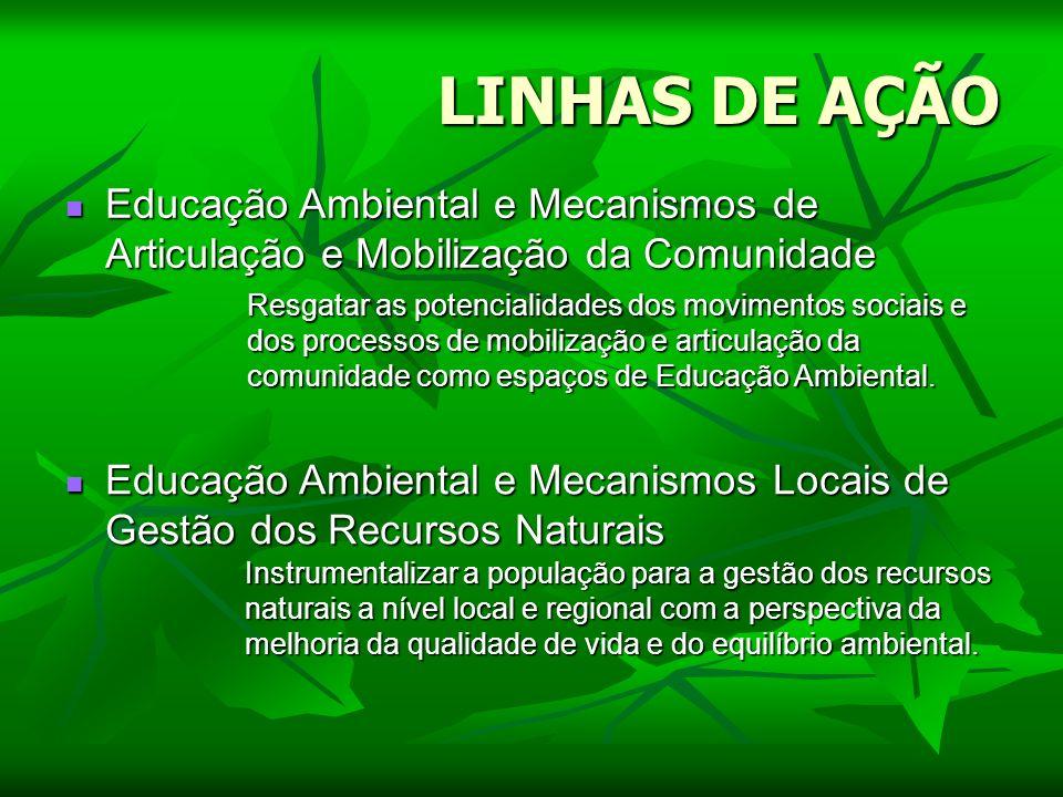LINHAS DE AÇÃO Educação Ambiental e Mecanismos de Articulação e Mobilização da Comunidade Educação Ambiental e Mecanismos de Articulação e Mobilização