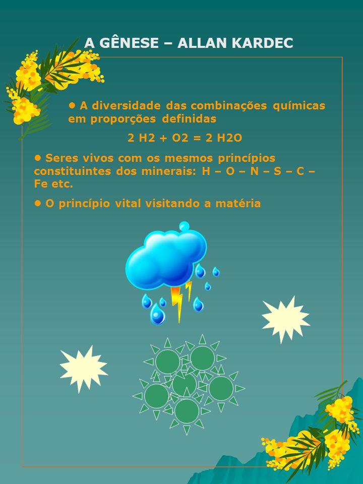 A GÊNESE – ALLAN KARDEC A diversidade das combinações químicas em proporções definidas 2 H2 + O2 = 2 H2O Seres vivos com os mesmos princípios constitu