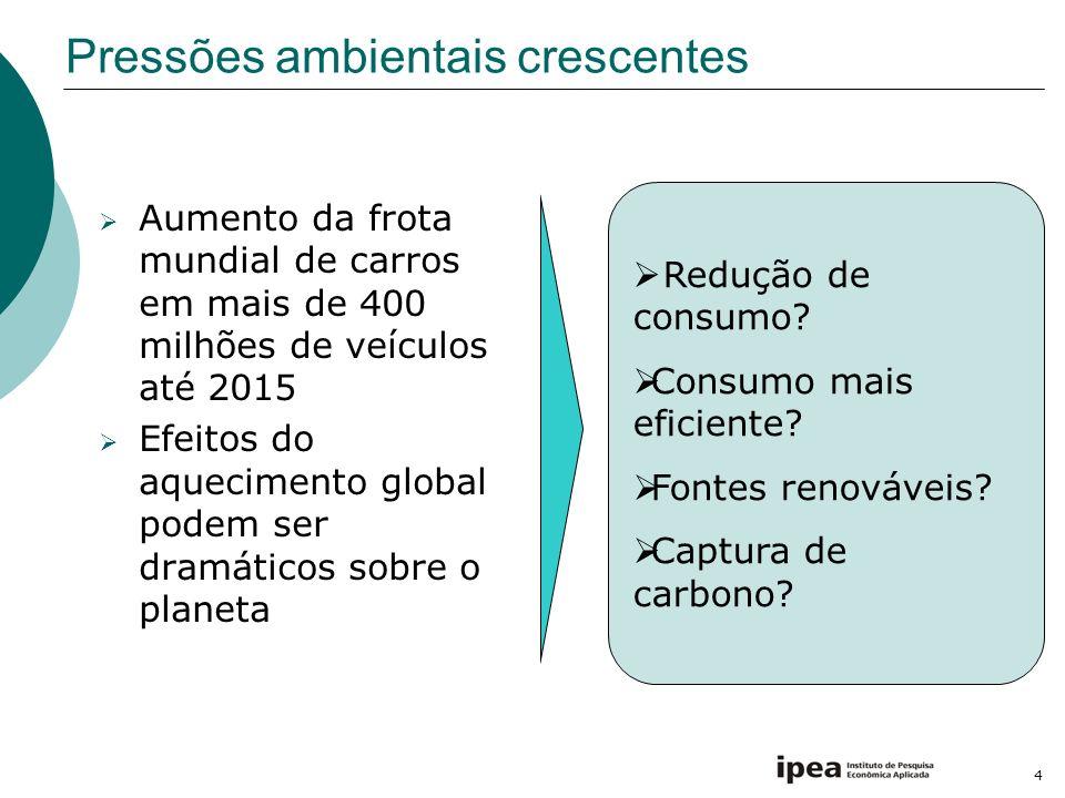4 Pressões ambientais crescentes Aumento da frota mundial de carros em mais de 400 milhões de veículos até 2015 Efeitos do aquecimento global podem se