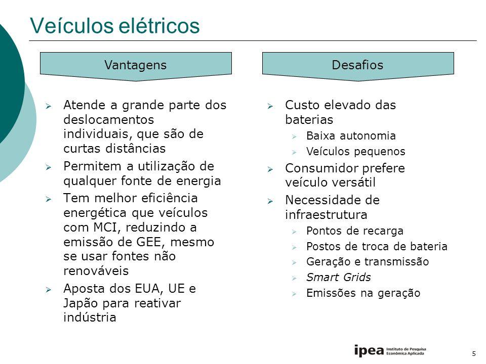 5 Veículos elétricos Atende a grande parte dos deslocamentos individuais, que são de curtas distâncias Permitem a utilização de qualquer fonte de ener