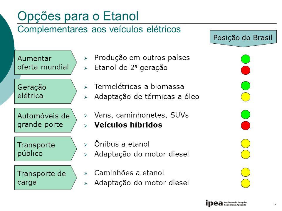 7 Opções para o Etanol Complementares aos veículos elétricos Produção em outros países Etanol de 2 a geração Posição do Brasil Aumentar oferta mundial
