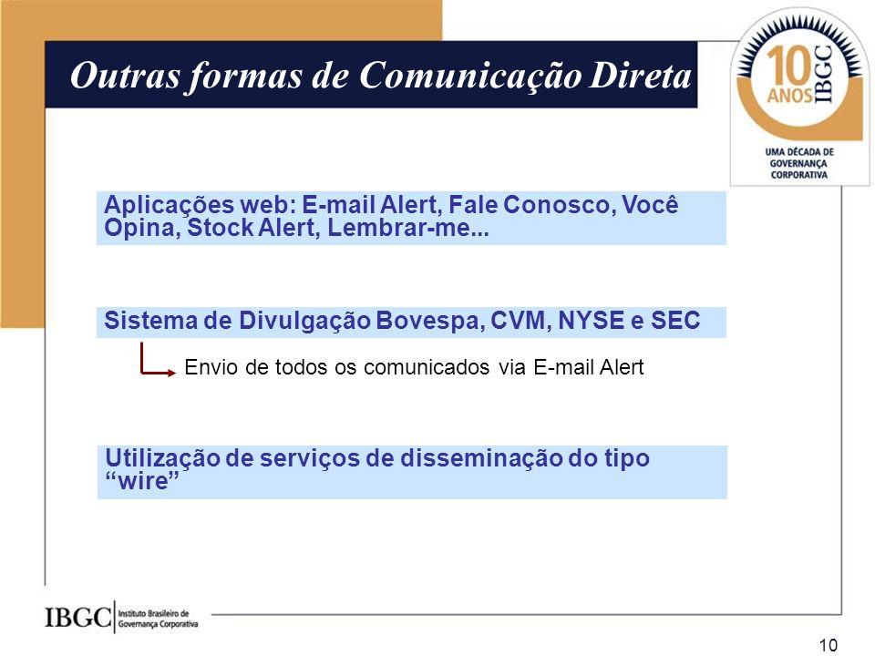 10 Outras formas de Comunicação Direta Envio de todos os comunicados via E-mail Alert Sistema de Divulgação Bovespa, CVM, NYSE e SEC Aplicações web: E