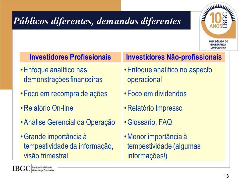 13 Públicos diferentes, demandas diferentes Investidores ProfissionaisInvestidores Não-profissionais Enfoque analítico no aspecto operacional Foco em