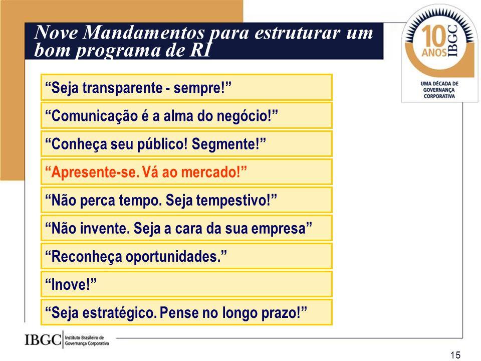 15 Nove Mandamentos para estruturar um bom programa de RI Seja transparente - sempre! Comunicação é a alma do negócio! Apresente-se. Vá ao mercado! Nã