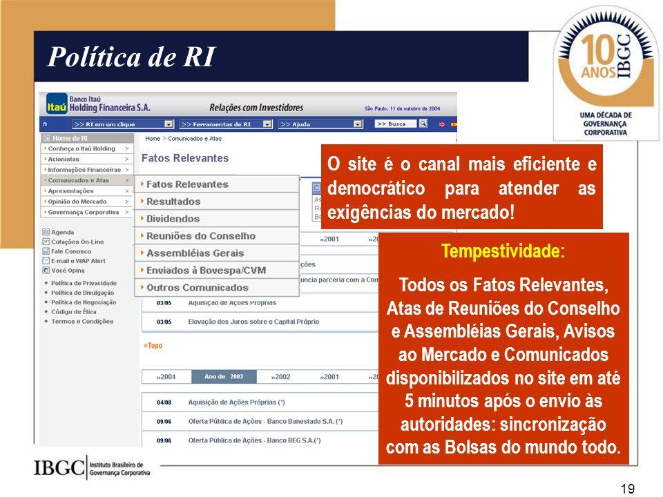 19 Política de RI O site é o canal mais eficiente e democrático para atender as exigências do mercado! Tempestividade: Todos os Fatos Relevantes, Atas
