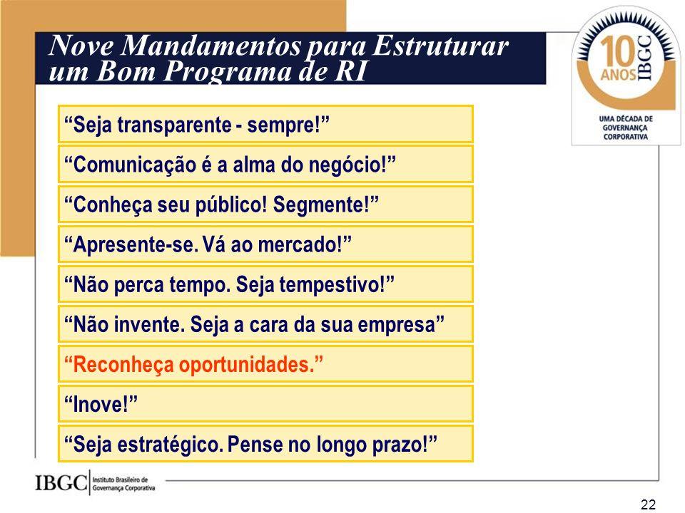 22 Nove Mandamentos para Estruturar um Bom Programa de RI Seja transparente - sempre! Comunicação é a alma do negócio! Apresente-se. Vá ao mercado! Nã
