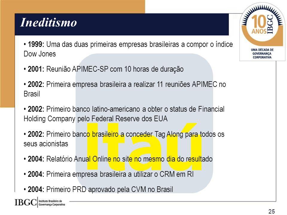 25 Ineditismo 2002: Primeira empresa brasileira a realizar 11 reuniões APIMEC no Brasil 1999: Uma das duas primeiras empresas brasileiras a compor o í