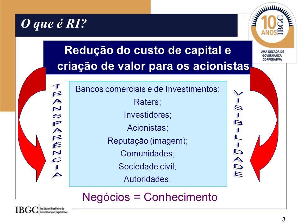 3 O que é RI? Redução do custo de capital e criação de valor para os acionistas Bancos comerciais e de Investimentos; Raters; Investidores; Acionistas