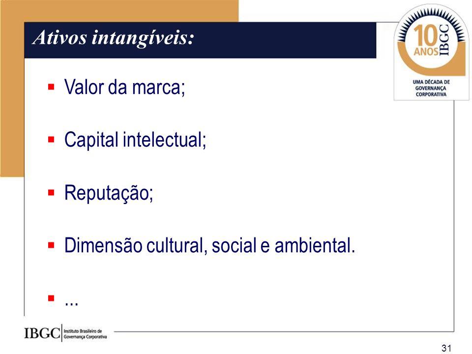 31 Ativos intangíveis: Valor da marca; Capital intelectual; Reputação; Dimensão cultural, social e ambiental....