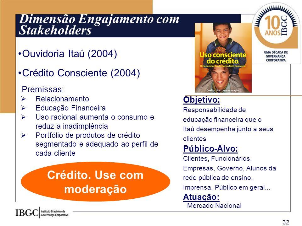 32 Crédito Consciente (2004) Crédito. Use com moderação Responsabilidade de educação financeira que o Itaú desempenha junto a seus clientes Objetivo: