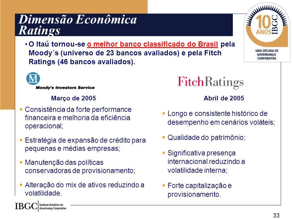 33 Consistência da forte performance financeira e melhoria da eficiência operacional; Estratégia de expansão de crédito para pequenas e médias empresa