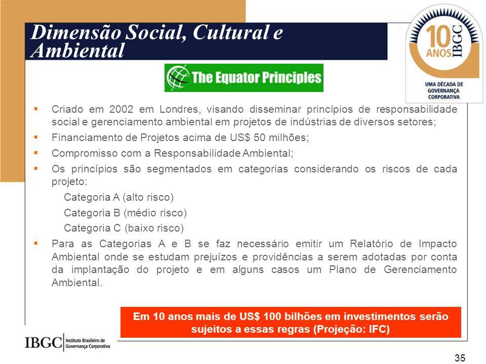 35 Criado em 2002 em Londres, visando disseminar princípios de responsabilidade social e gerenciamento ambiental em projetos de indústrias de diversos