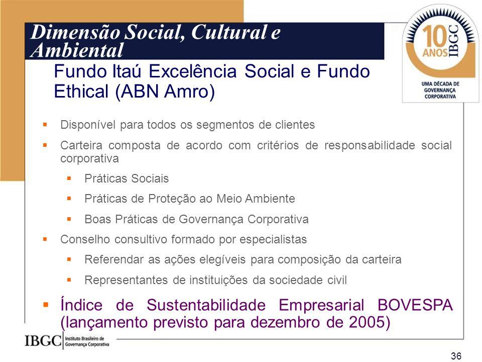 36 Fundo Itaú Excelência Social e Fundo Ethical (ABN Amro) Disponível para todos os segmentos de clientes Carteira composta de acordo com critérios de