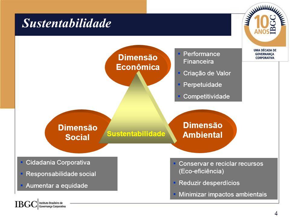 4 Dimensão Econômica Dimensão Ambiental Dimensão Social Sustentabilidade Cidadania Corporativa Responsabilidade social Aumentar a equidade Conservar e