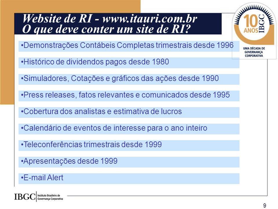 9 Website de RI - www.itauri.com.br O que deve conter um site de RI? Simuladores, Cotações e gráficos das ações desde 1990 Press releases, fatos relev