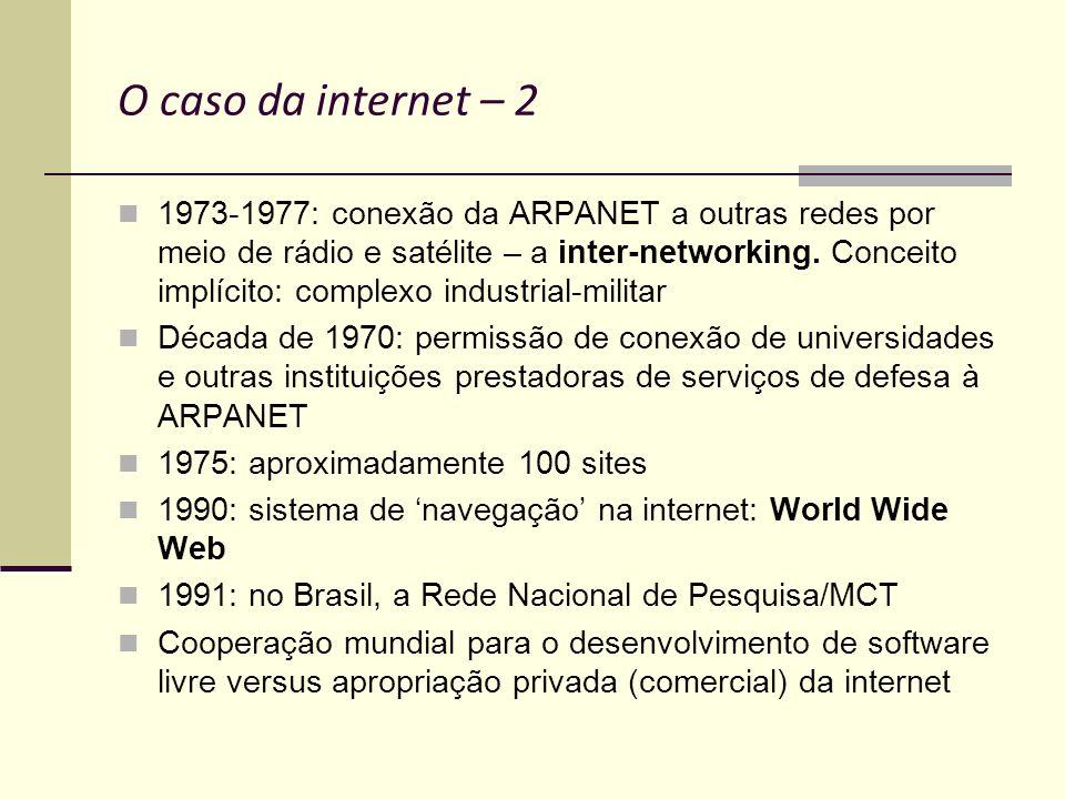 O caso da internet – 2 1973-1977: conexão da ARPANET a outras redes por meio de rádio e satélite – a inter-networking. Conceito implícito: complexo in
