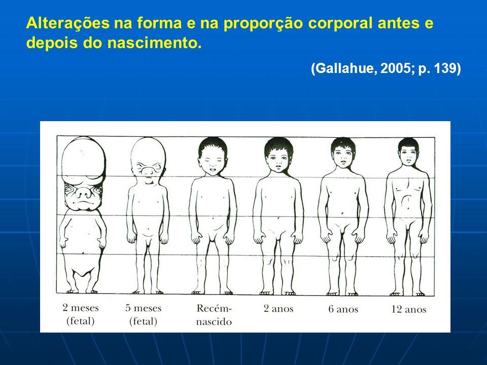 Alterações na forma e na proporção corporal antes e depois do nascimento. (Gallahue, 2005; p. 139)