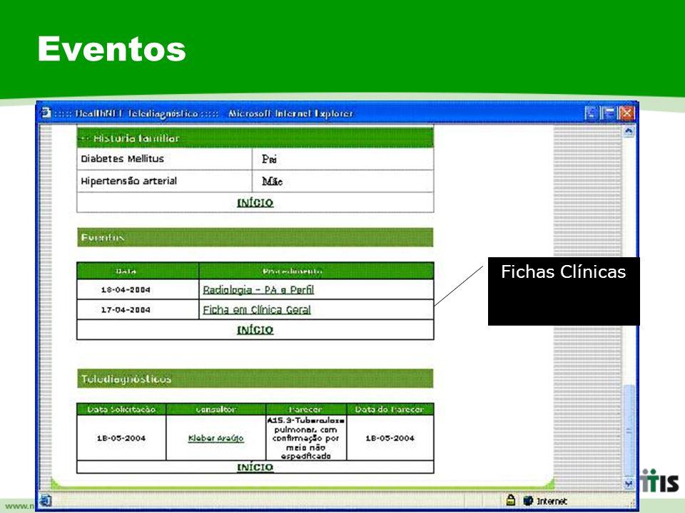 Data: 08/11/2004 Autor: Ana Karina P. Barbosa Eventos Fichas Clínicas