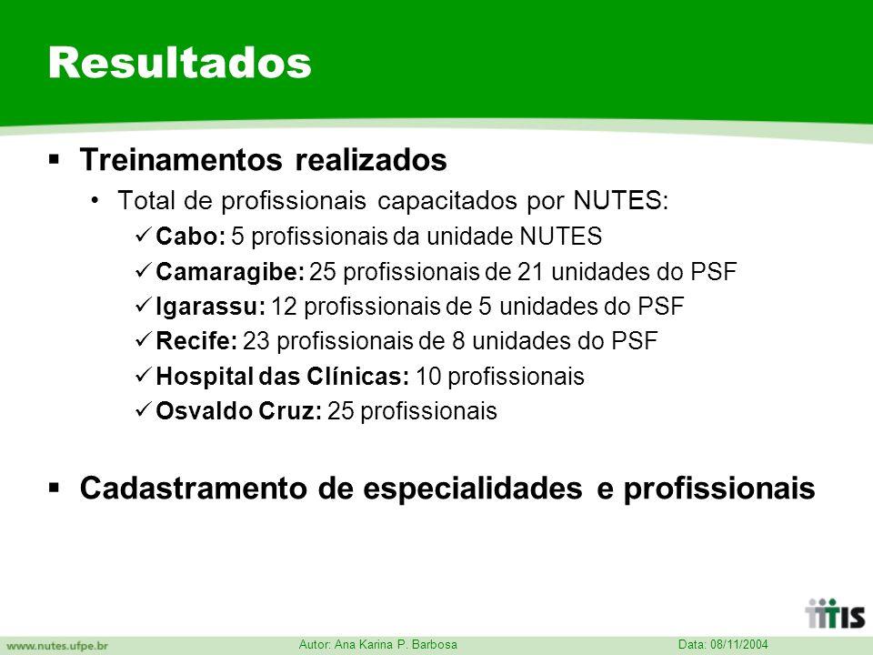 Data: 08/11/2004 Autor: Ana Karina P. Barbosa Resultados Treinamentos realizados Total de profissionais capacitados por NUTES: Cabo: 5 profissionais d